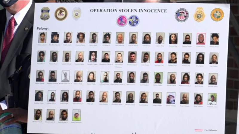Nearly 200 arrested in Florida human trafficking investigation