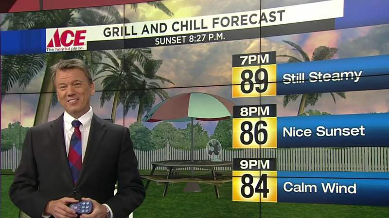 Grill & Chill forecast -- 6/30/20