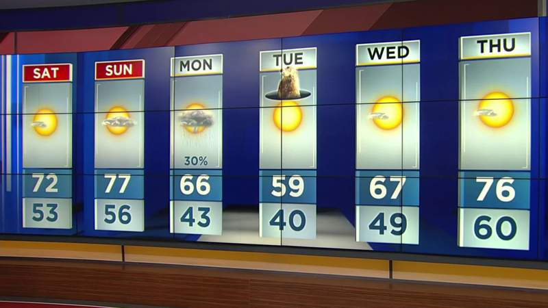 Temperatures to go back to the 70s in Central Florida