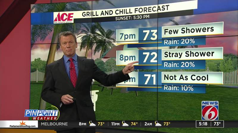 Grill & Chill forecast -- 11/20/20