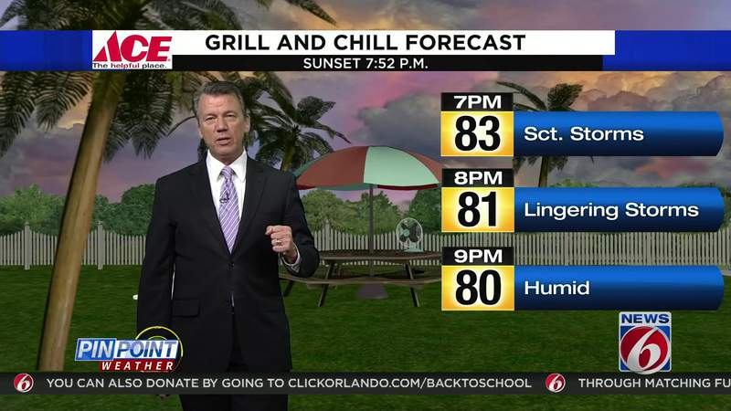 Grill & chill forecast -- 8/27/20