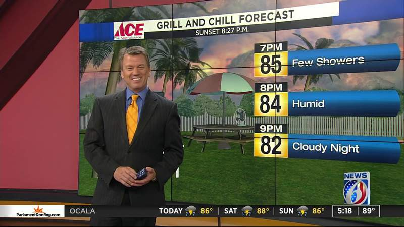 Grill & Chill forecast -- 7/3/20
