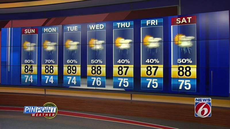 Chance of rain remains high Sunday in Orlando area