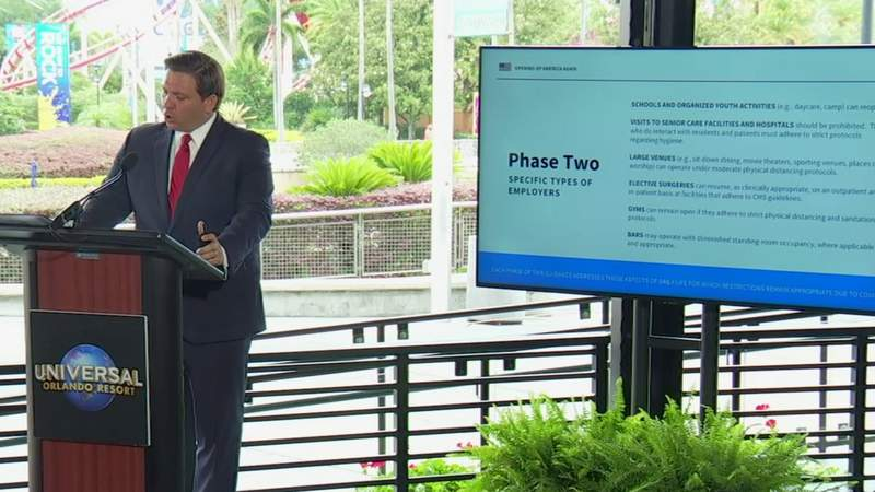 Governor gives update on phase 2 of reopening Florida amid coronavirus pandemic