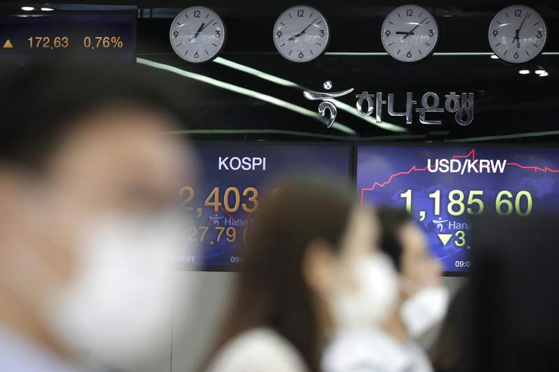 Masked currency traders work near screens showing the Korea Composite Stock Price Index (KOSPI), left, and the foreign exchange rate between U.S. dollar and South Korean won at the foreign exchange dealing room in Seoul, South Korea on Sept. 10, 2020. Asian shares rose Monday, Sept. 14, 2020 despite the rollercoast ride that closed Wall Street last week, as traders awaited cues from the U.S. central bank expected later in the week. (AP Photo/Lee Jin-man)