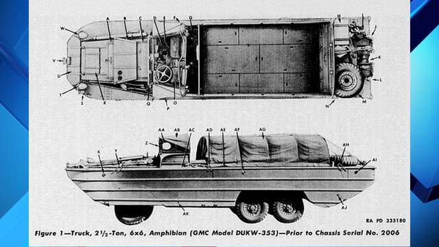The Army DUKWs, pronounced DUCK, was used during World War II when no ports were available. (Photo: National Archives)