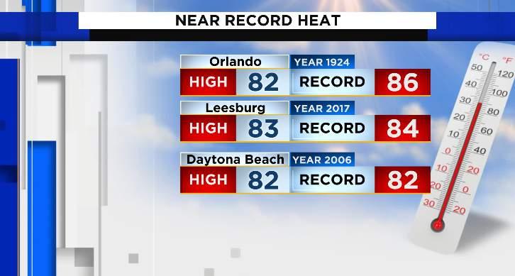 Near-record warmth Saturday