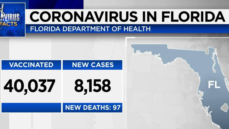 Florida vaccine numbers update