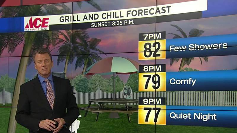 Grill and Chill forecast: A few showers ahead
