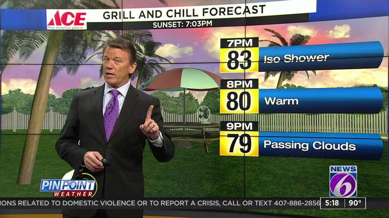 Grill & Chill forecast -- 10/8/20
