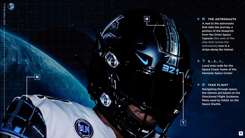 Details of the UCF Knights 2020 Space Game uniforms. (Image: UCF)