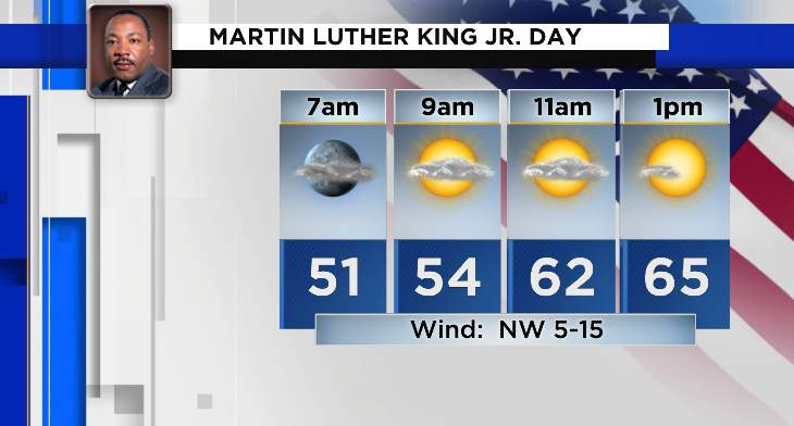Martin Luther King Jr. day forecast