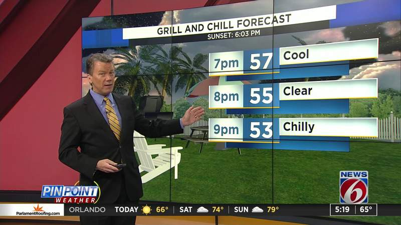 Grill & Chill forecast -- 1/29/21