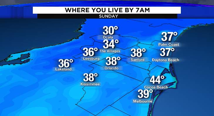 Temperatures Sunday morning