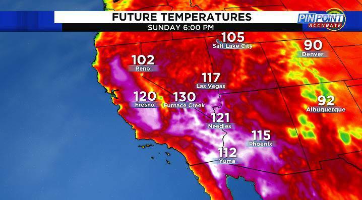 Future temperature